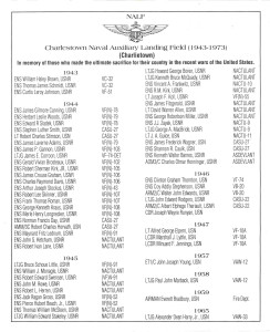 Names of those on the memorial. CLICK TO ENLARGE